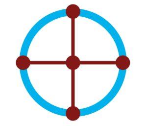 Logotipo Protecção de Dados