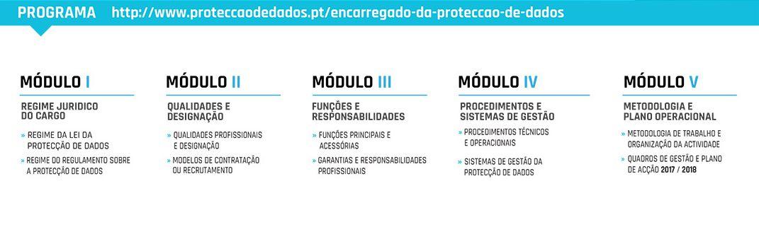 Programa e Agenda - II Curso Encarregado da Protecção de Dados - 20180830